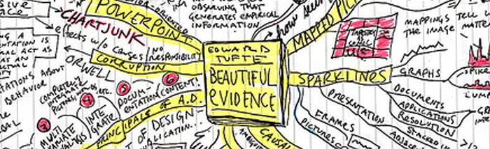 Edward Tufte Seminar San Francisco
