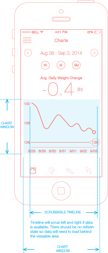 MDD_chart_uxUI8_14